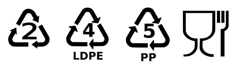 plastic type symbols